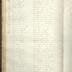 Sailors' Snug Harbor Library Borrowing Register, 1884 - 1886